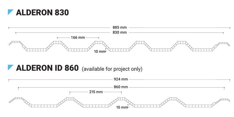 Harga Atap Alderon uPVC Per Meter